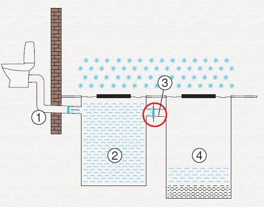 Почему вода не замерзает в колодце 3