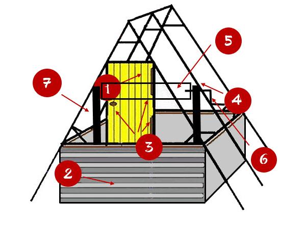 Домик с дверцей