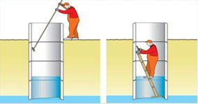 Как правильно прочистить колодец