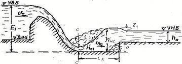 Планировка колодца за плотиной