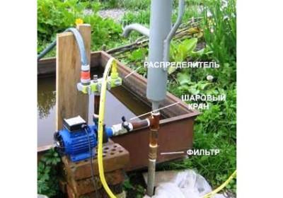 Поверхностный насос для полива участка