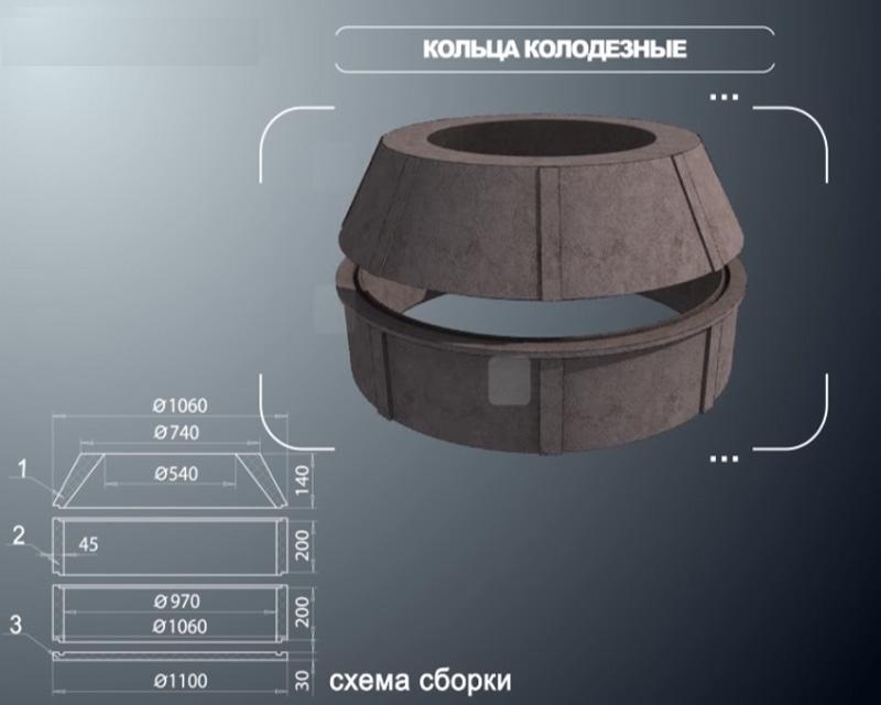 Пример сборки колодца с помощью полимерных колец