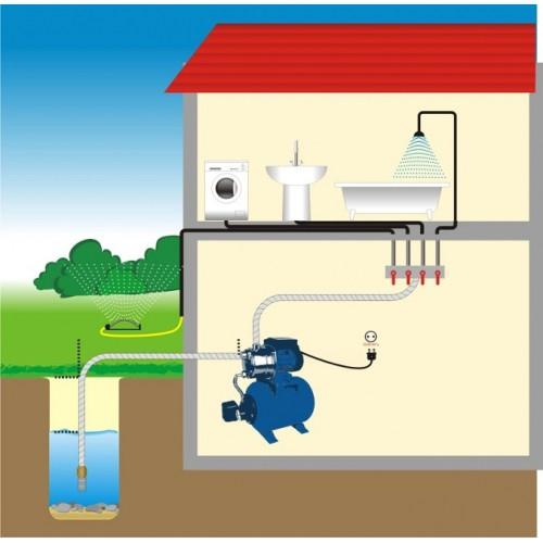 Расширительный бак в системе водопровода