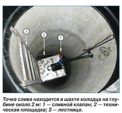 Шахтный канализационный колодец