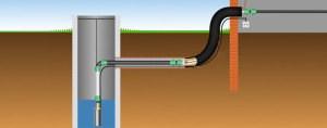 Таблица водопроводных колодцев и их устройства