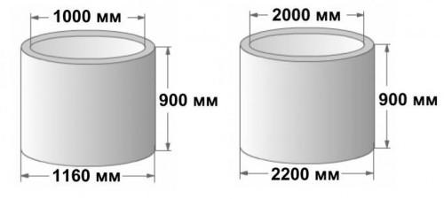 Применяемые размеры бетонных колец