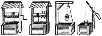 Примеры оформления верхнего строения колодца