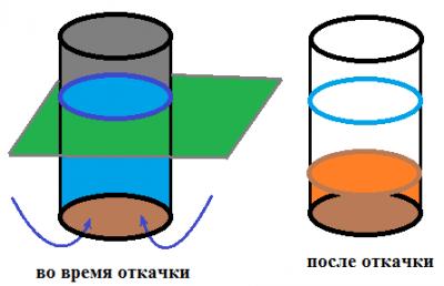 Результат откачки воды в период весеннего половодья