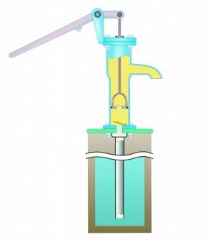 Схема устройства ручного помпового насоса