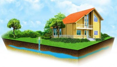 Скважина должна находиться на открытом месте в экологически чистой зоне