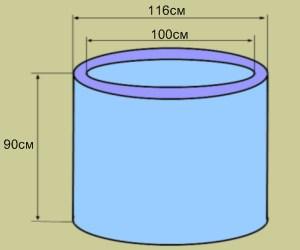 Стандартное железобетонное кольцо с размерами