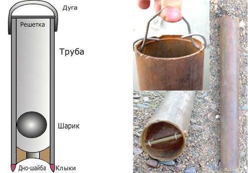 Установка для бурения скважин в сыпучих грунтах