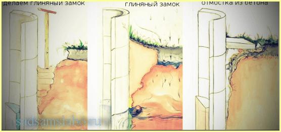 Устройство замка из глины