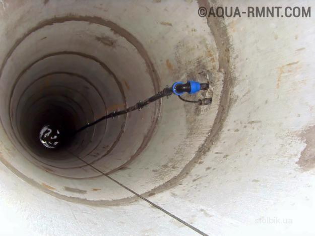 Заполнение колодца сильно замедляется во время засухи