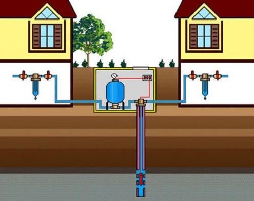 Фото схемы скважины на два
