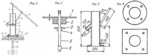 Конструкция ручного насоса