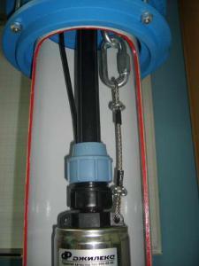 Макет скважины с оголовком и погружным насосом