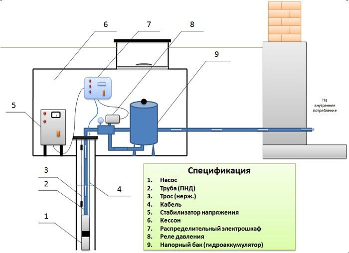 Металлическая конструкция