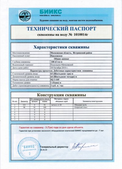 Образец – паспорт на скважину с указанием основных характеристик
