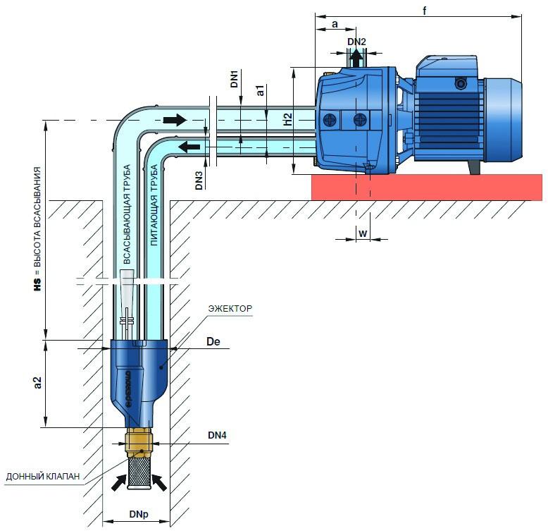 Схема установки насосной станции в колодец