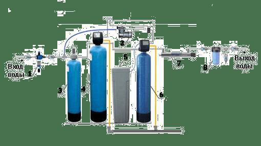 Стандартный набор фильтров серии «ФС»