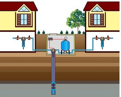 Установка поверхностного насоса на два дома