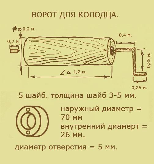 Циркуль металлический для школьников старших классов в картоне с европодвесом