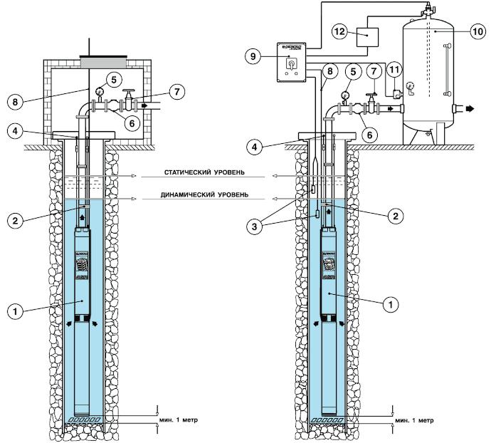 Подключение глубинного насоса