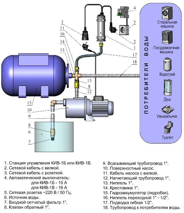 Схема установки поверхностного