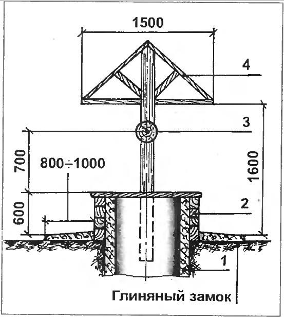 Ж/бетонный ствол с надземным срубом, воротом и шатром