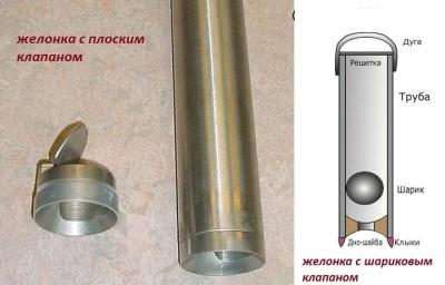 Желонка промышленного производства с плоским клапаном и схема изготовления самодельной желонки с шаровым клапаном