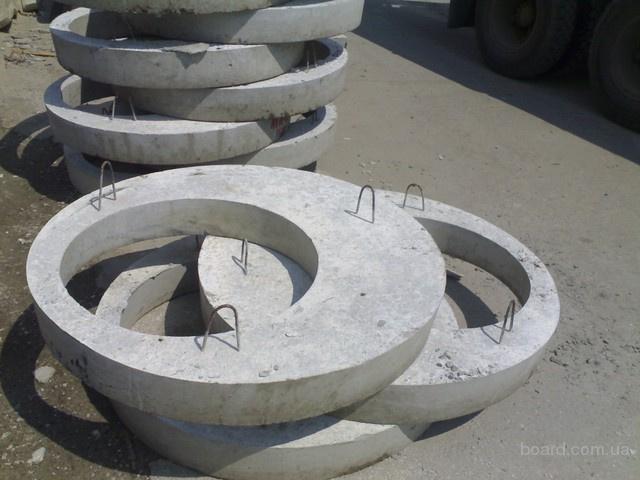 Крышки железобетонные для колодцев