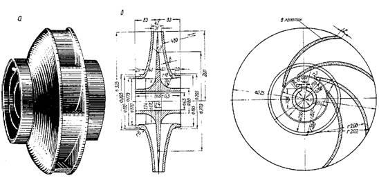 Форма и размеры рабочего колеса насоса
