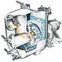 Принцип перемещения жидкости внутри агрегата