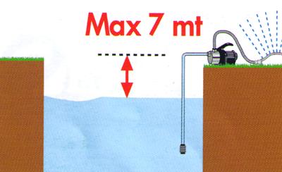 Устройство поверхностного насоса для отвода грязной воды