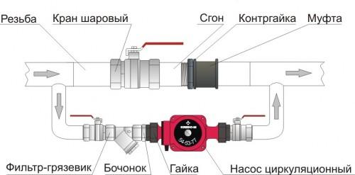 Монтаж насоса в системе отопления