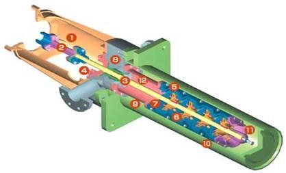 Схема многоступенчатого центробежного насоса