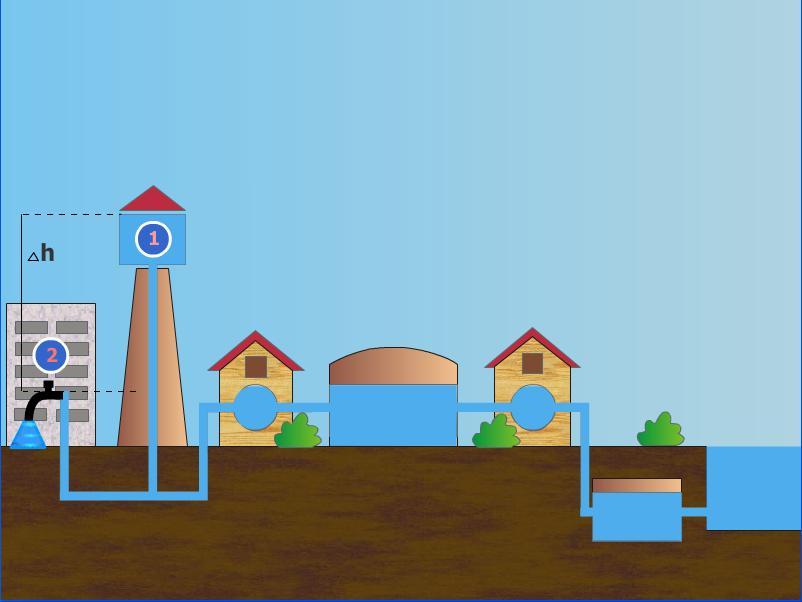 Схема подачи воды с водонапорной башней