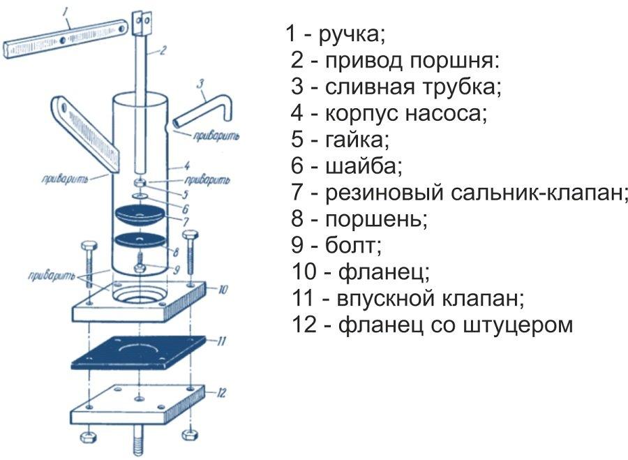 Схема сборки поршневого насоса