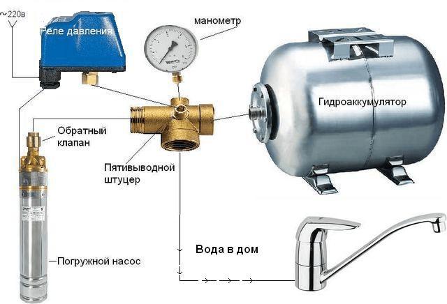 Схема устройства насосной