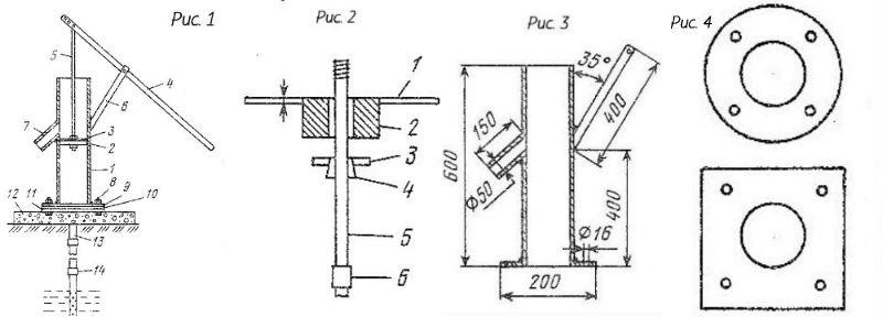 Схема устройства ручного насоса