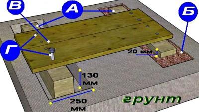 Устройство оборудования на деревянном щите
