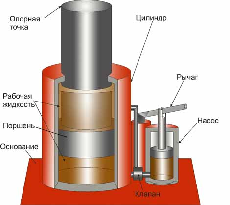 Принцип работы агрегата