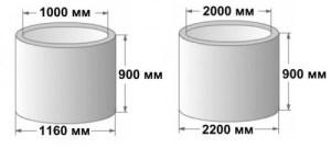 Стандартные размеры колец