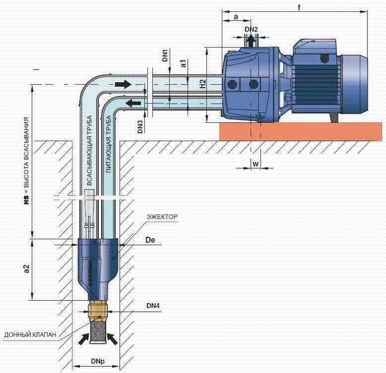 Схема подключения скважинного насоса с эжектором