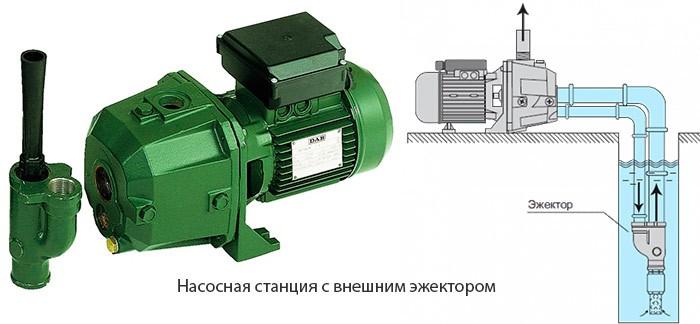 Эжекторный насос для скважины 20 метров