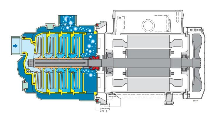 Схема многоступенчатого насоса