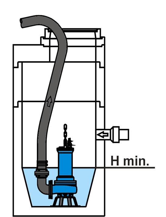 Схема установки полупогружного насоса