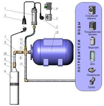 Гидроаккумулятор для насоса Малыш – схема подключения