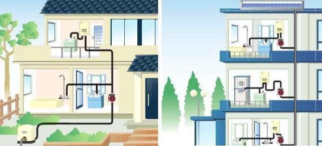 Оборудование успешно применяется и в частных домах, и в городских квартирах